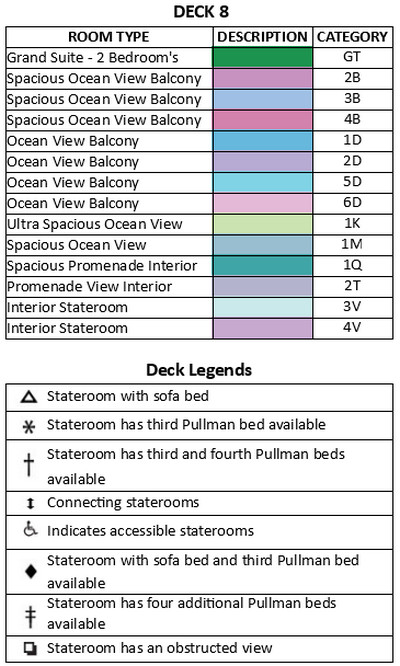 Freedom Of The Seas Deck 8 plan keys