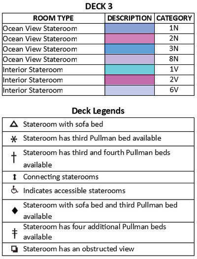 Freedom Of The Seas Deck 3 plan keys