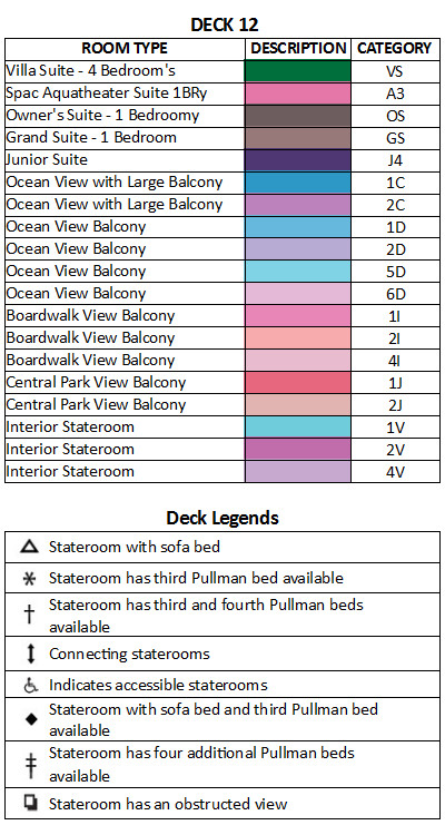 Harmony of the Seas Deck 12 plan keys