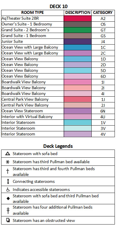 Harmony of the Seas Deck 10 plan keys