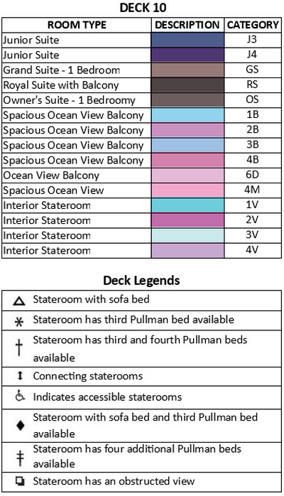 Independence Of The Seas Deck 10 plan keys