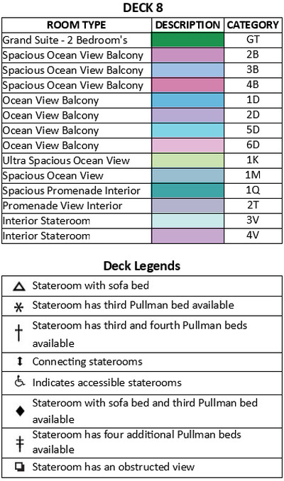 Independence Of The Seas Deck 8 plan keys
