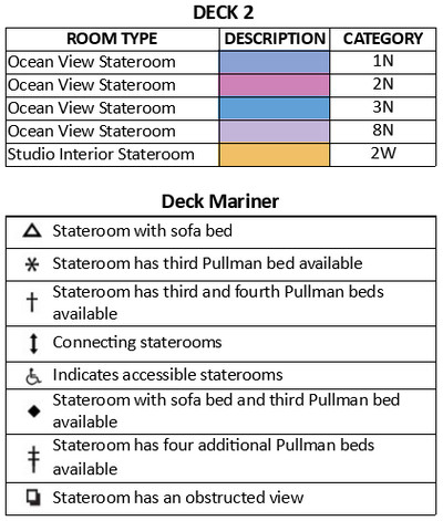 Mariner Of The Seas Deck 2 plan keys
