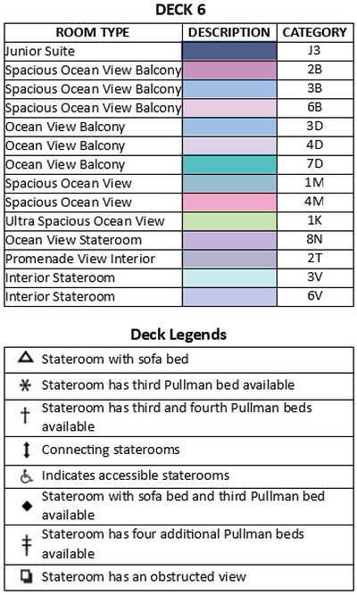 Navigator Of The Seas Deck 6 plan keys