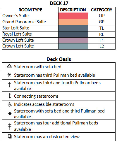 Oasis Of The Seas Deck 17 plan keys