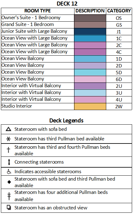 Ovation of the Seas Deck 12 plan keys