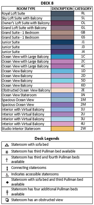 Quantum Of The Seas Deck 8 plan keys