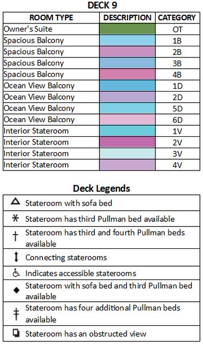 Radiance Of The Seas Deck 9 plan keys