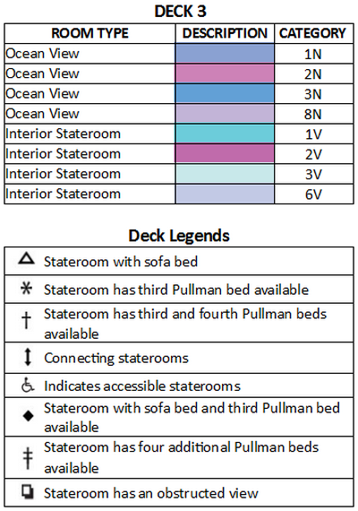 Radiance Of The Seas Deck 3 plan keys