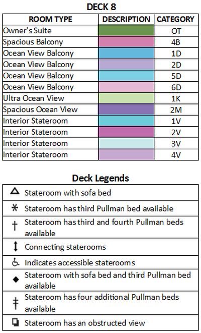 Radiance Of The Seas Deck 8 plan keys