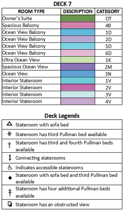 Radiance Of The Seas Deck 7 plan keys