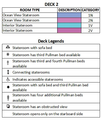 Serenade Of The Seas Deck 2 plan keys