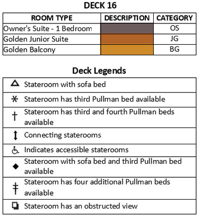 Spectrum Of The Seas Deck 16 plan keys