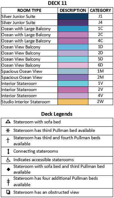 Spectrum Of The Seas Deck 11 plan keys