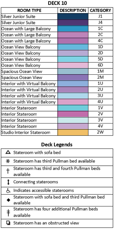 Spectrum Of The Seas Deck 10 plan keys