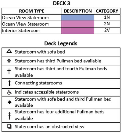 Spectrum Of The Seas Deck 3 plan keys