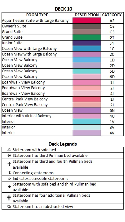 Symphony Of The Seas Deck 10 plan keys