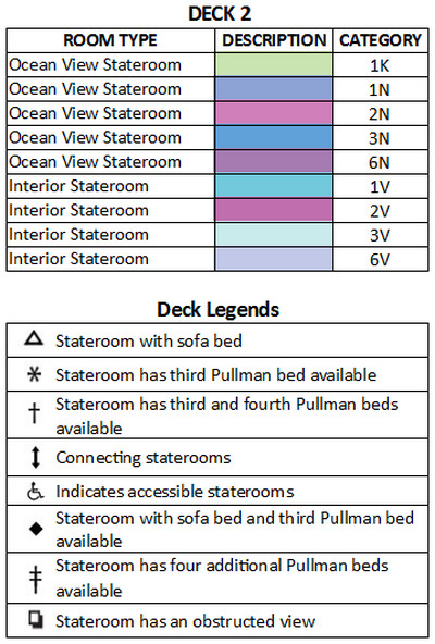 Vision Of The Seas Deck 2 plan keys