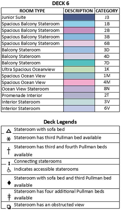 Voyager Of The Seas Deck 6 plan keys