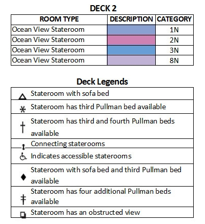 Voyager Of The Seas Deck 2 plan keys