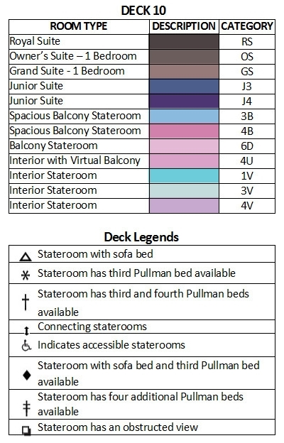 Voyager Of The Seas Deck 10 plan keys