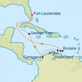 Aruba and Bonaire and Curacao Itinerary