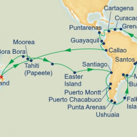Circle South America Itinerary