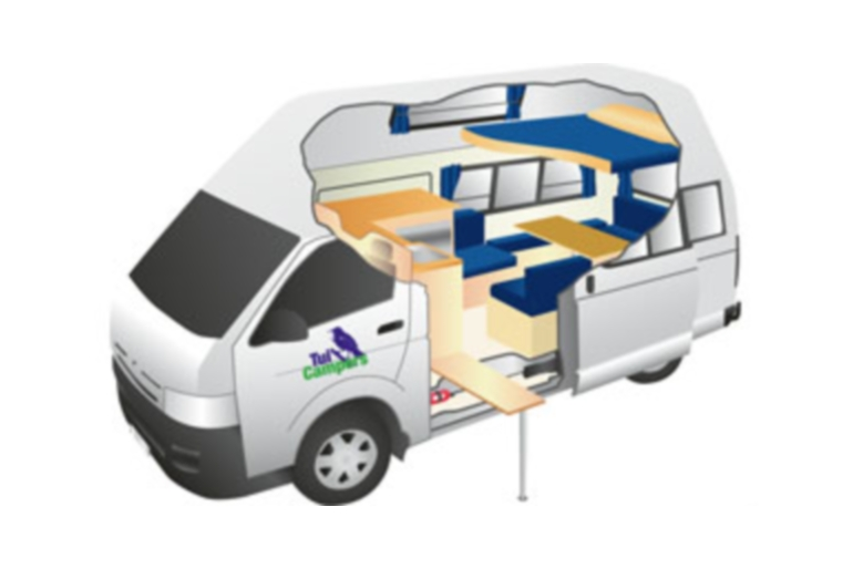 Freedom Campers NZ Hi Top 4+1 Family Path Finder