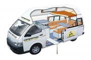 Paradise 5 HiTop (All Inclusive Rate) $500 EXCESS campervan hire - australia