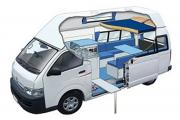 Camperman Australia AU Juliette 3 HiTop (All Inclusive Rate) $500 EXCESS motorhome rental melbourne